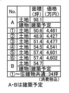 建売住宅 中城村登又・新垣サンヒルズタウン・テラスハウス①参考画像5